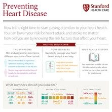 Infographic: Preventing Heart Disease