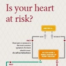 Infographic: Is Your Heart at Risk?