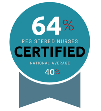 Certified Nurses Week