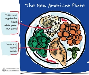 A model for smart food choices from the American Institute for Cancer Research