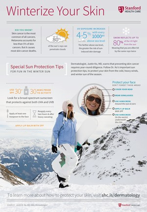 skin protection in winter